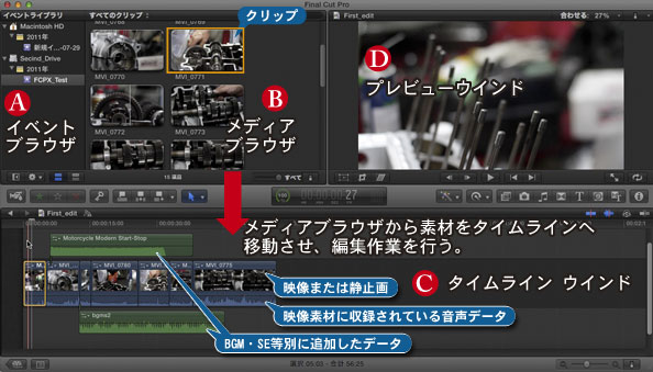 FCPX簡単なウインド説明